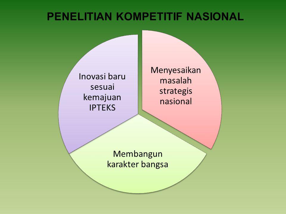 PENELITIAN KOMPETITIF NASIONAL