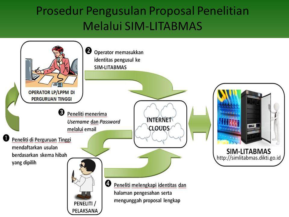 Prosedur Pengusulan Proposal Penelitian Melalui SIM-LITABMAS