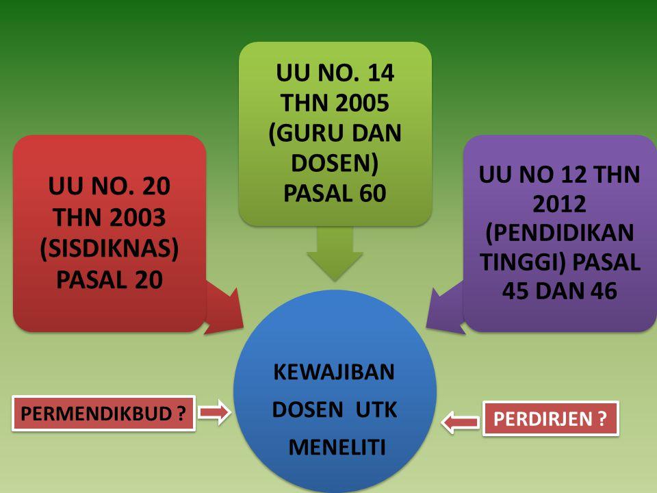 UU NO. 20 THN 2003 (SISDIKNAS) PASAL 20