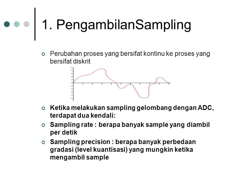 1. PengambilanSampling Perubahan proses yang bersifat kontinu ke proses yang bersifat diskrit.
