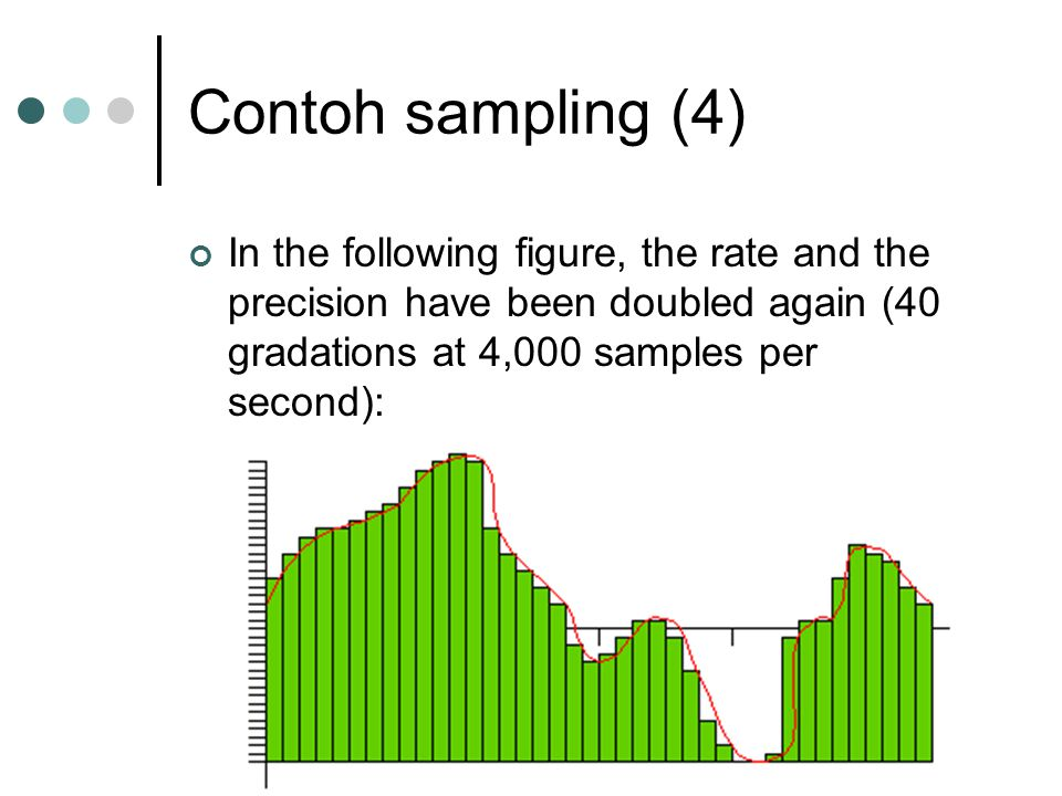 Contoh sampling (4) In the following figure, the rate and the precision have been doubled again (40 gradations at 4,000 samples per second):
