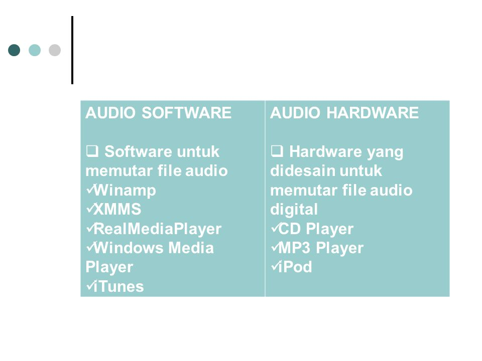 AUDIO SOFTWARE Software untuk memutar file audio. Winamp. XMMS. RealMediaPlayer. Windows Media Player.