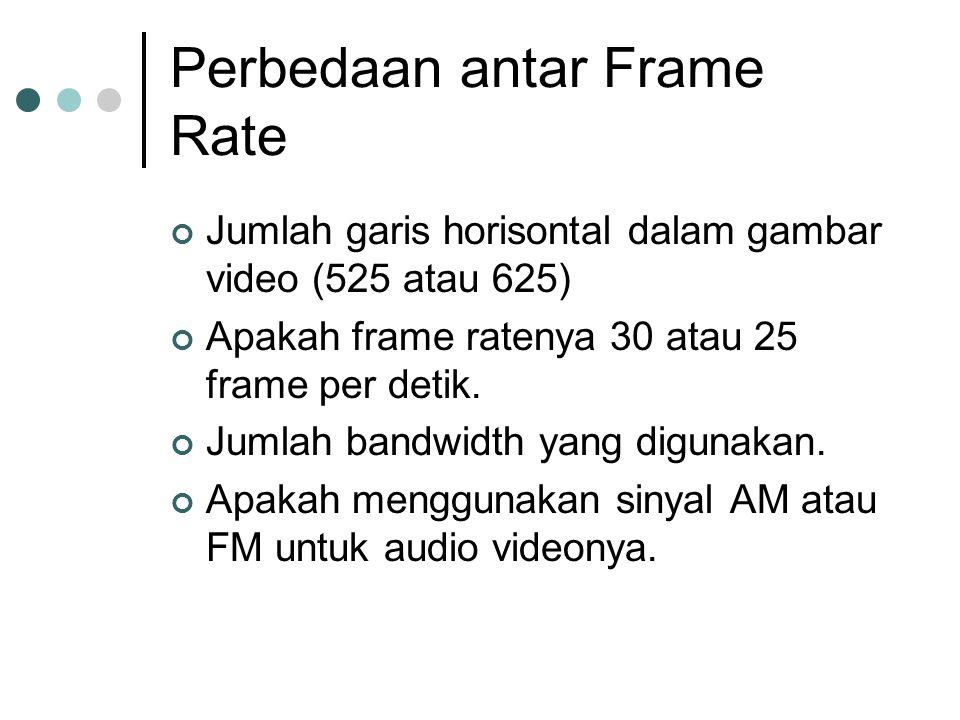 Perbedaan antar Frame Rate