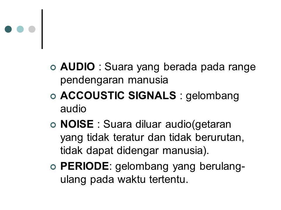 AUDIO : Suara yang berada pada range pendengaran manusia