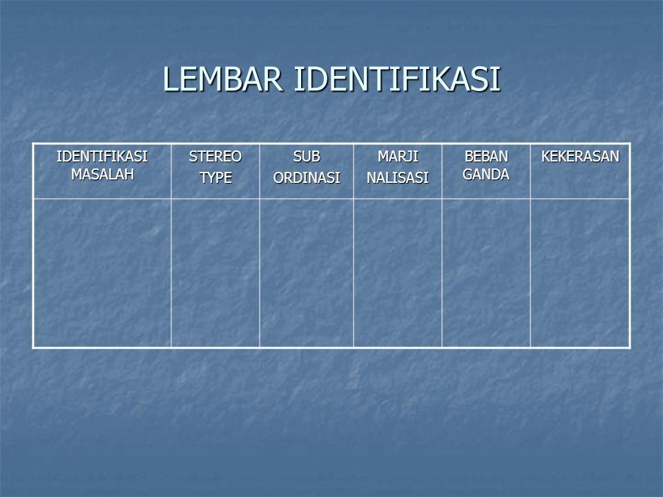 LEMBAR IDENTIFIKASI IDENTIFIKASI MASALAH STEREO TYPE SUB ORDINASI