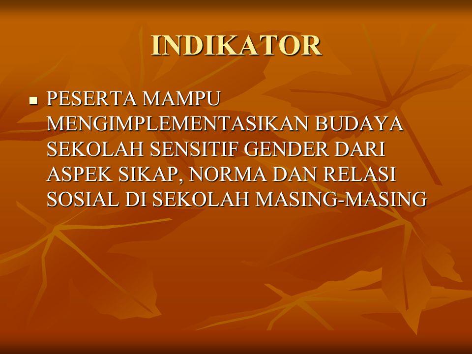 INDIKATOR PESERTA MAMPU MENGIMPLEMENTASIKAN BUDAYA SEKOLAH SENSITIF GENDER DARI ASPEK SIKAP, NORMA DAN RELASI SOSIAL DI SEKOLAH MASING-MASING.