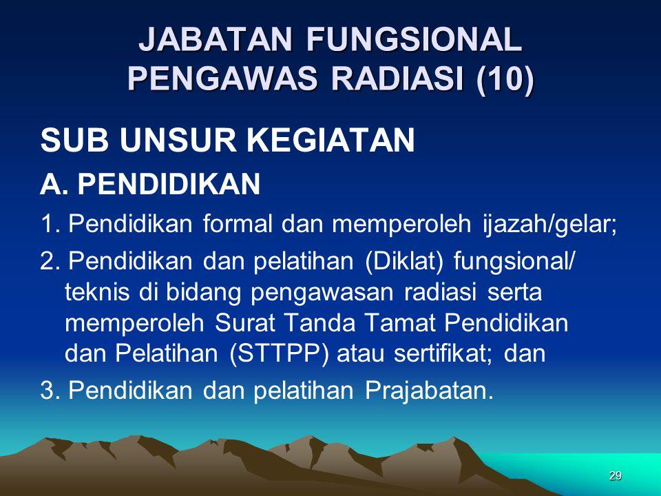JABATAN FUNGSIONAL PENGAWAS RADIASI (10)