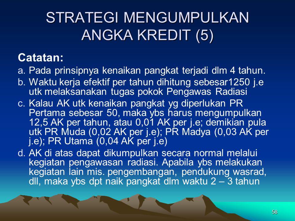 STRATEGI MENGUMPULKAN ANGKA KREDIT (5)