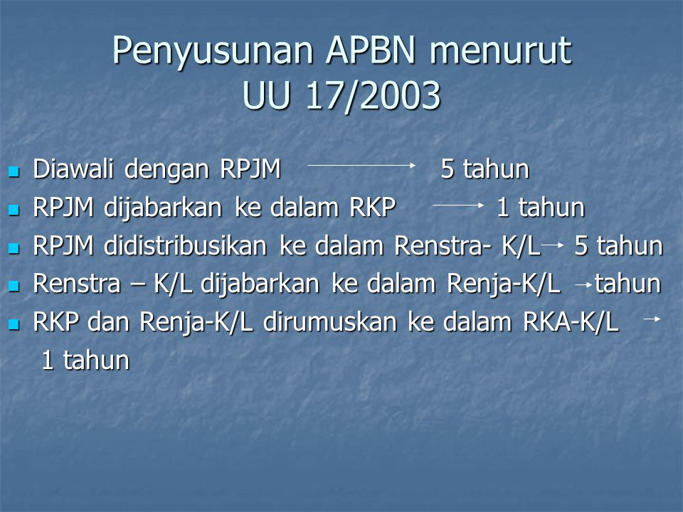 Penyusunan APBN menurut UU 17/2003