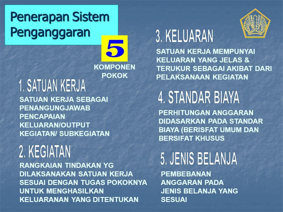 3. KELUARAN 5 1. SATUAN KERJA 4. STANDAR BIAYA 2. KEGIATAN