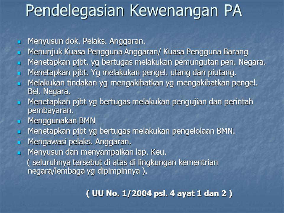 Pendelegasian Kewenangan PA