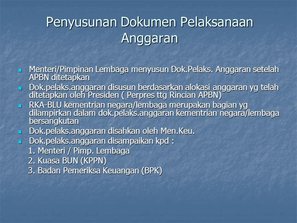 Penyusunan Dokumen Pelaksanaan Anggaran