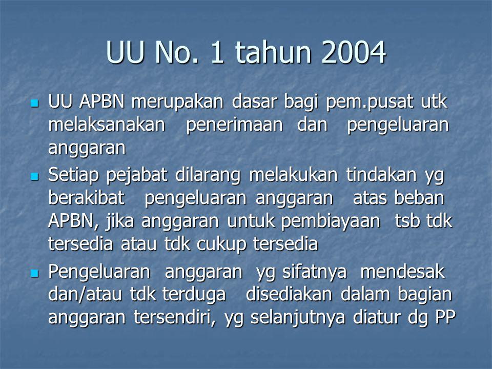 UU No. 1 tahun 2004 UU APBN merupakan dasar bagi pem.pusat utk melaksanakan penerimaan dan pengeluaran anggaran.
