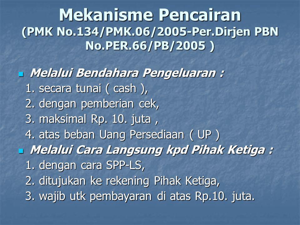 Mekanisme Pencairan (PMK No. 134/PMK. 06/2005-Per. Dirjen PBN No. PER