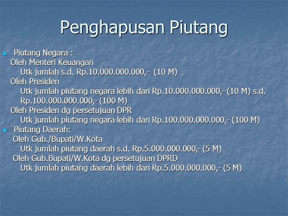 Penghapusan Piutang Piutang Negara : Oleh Menteri Keuangan