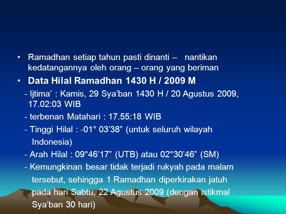 Data Hilal Ramadhan 1430 H / 2009 M