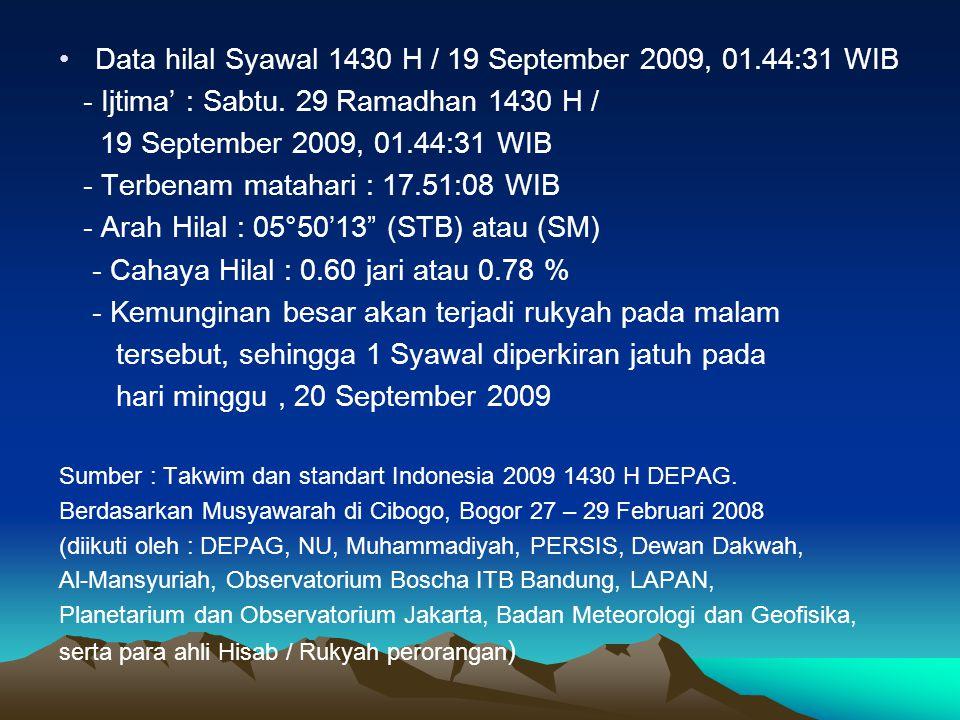 Data hilal Syawal 1430 H / 19 September 2009, 01.44:31 WIB