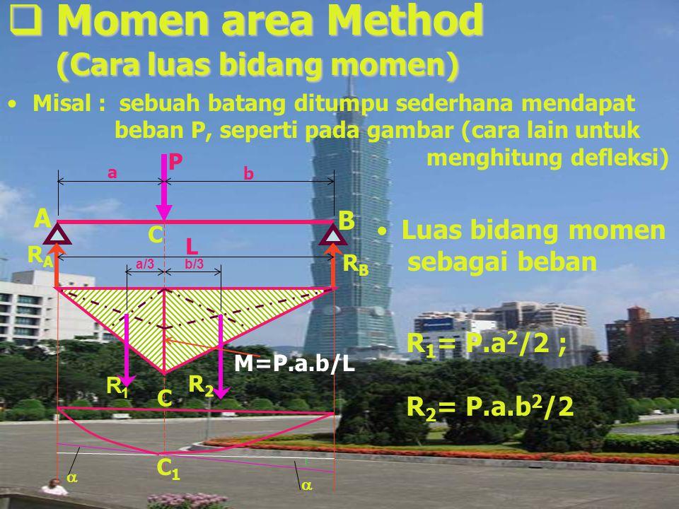 Momen area Method (Cara luas bidang momen)