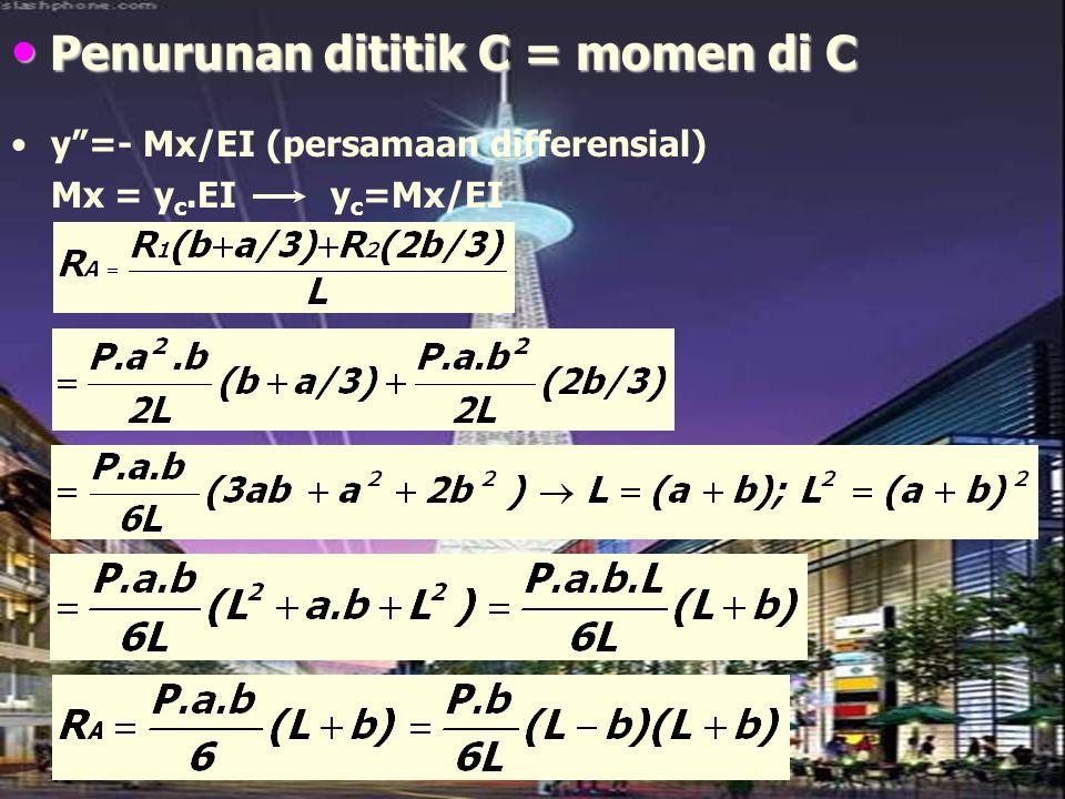 Penurunan dititik C = momen di C