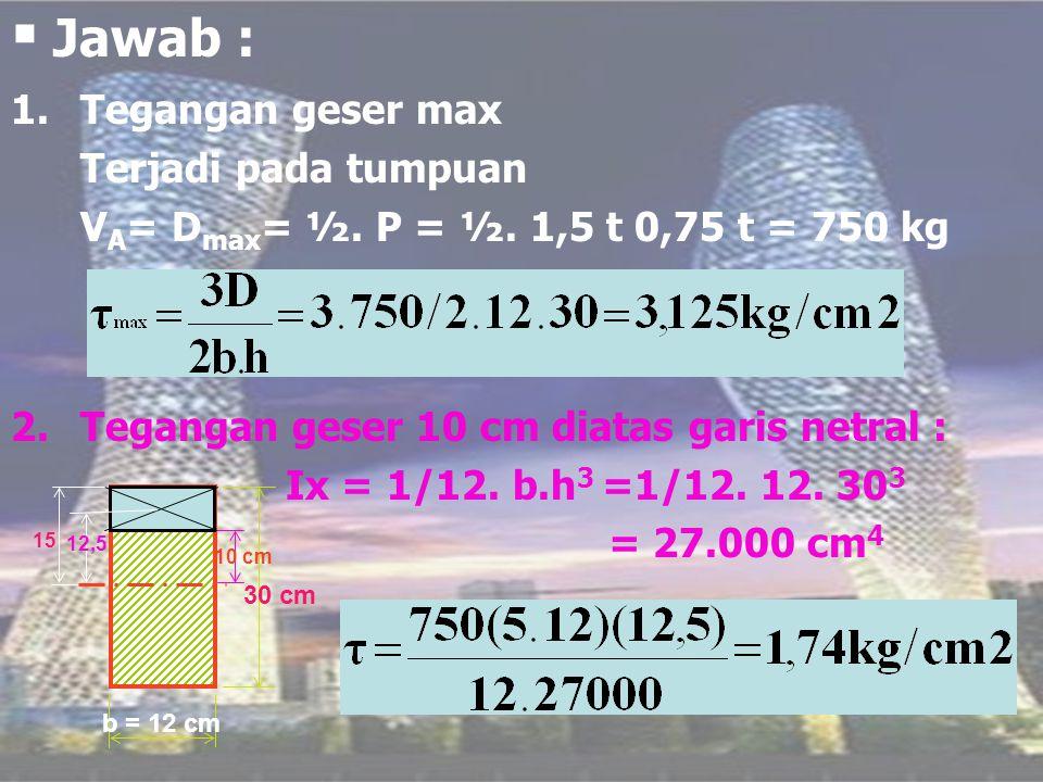 Jawab : Tegangan geser max Terjadi pada tumpuan