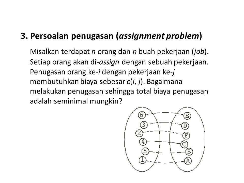 3. Persoalan penugasan (assignment problem)