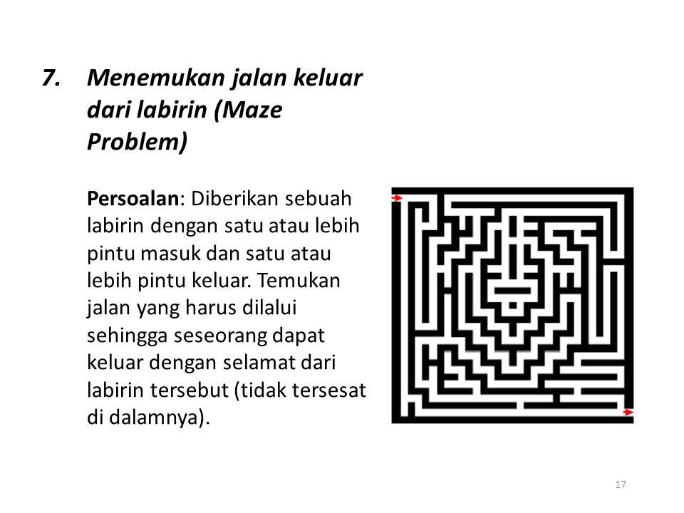 Menemukan jalan keluar dari labirin (Maze Problem)