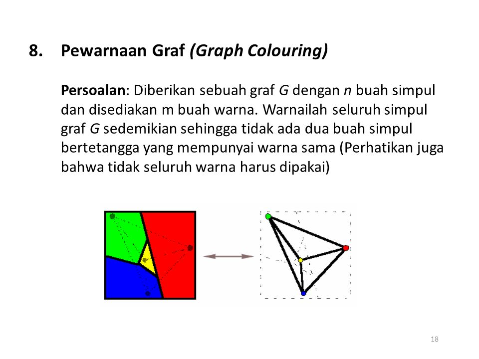 Pewarnaan Graf (Graph Colouring)