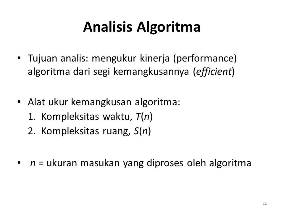 Analisis Algoritma Tujuan analis: mengukur kinerja (performance) algoritma dari segi kemangkusannya (efficient)