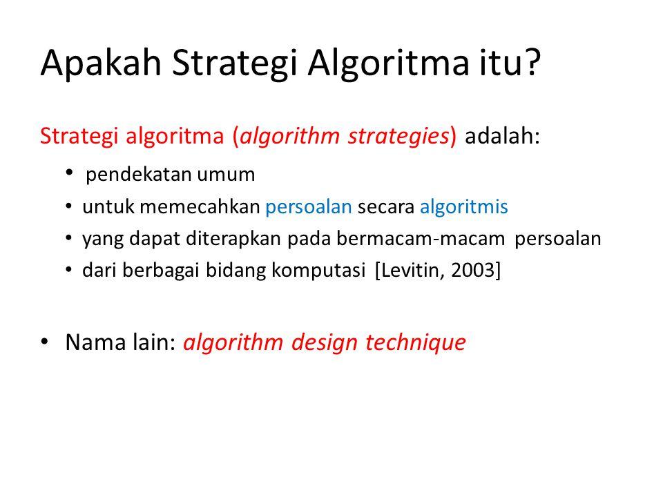 Apakah Strategi Algoritma itu