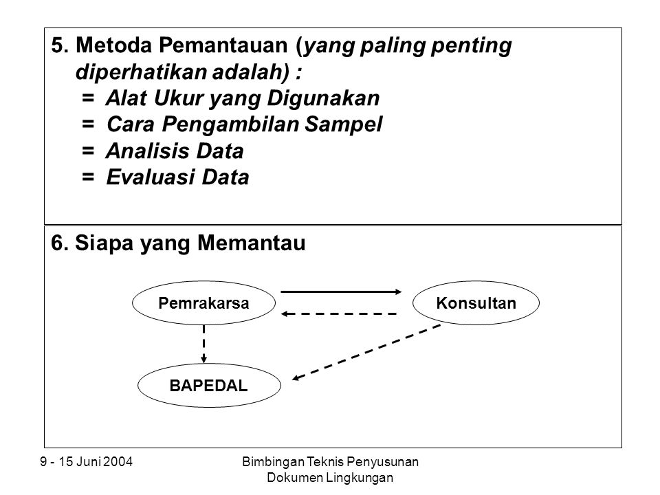 Bimbingan Teknis Penyusunan Dokumen Lingkungan