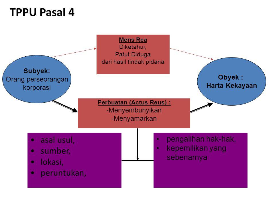 TPPU Pasal 4 asal usul, sumber, lokasi, peruntukan,