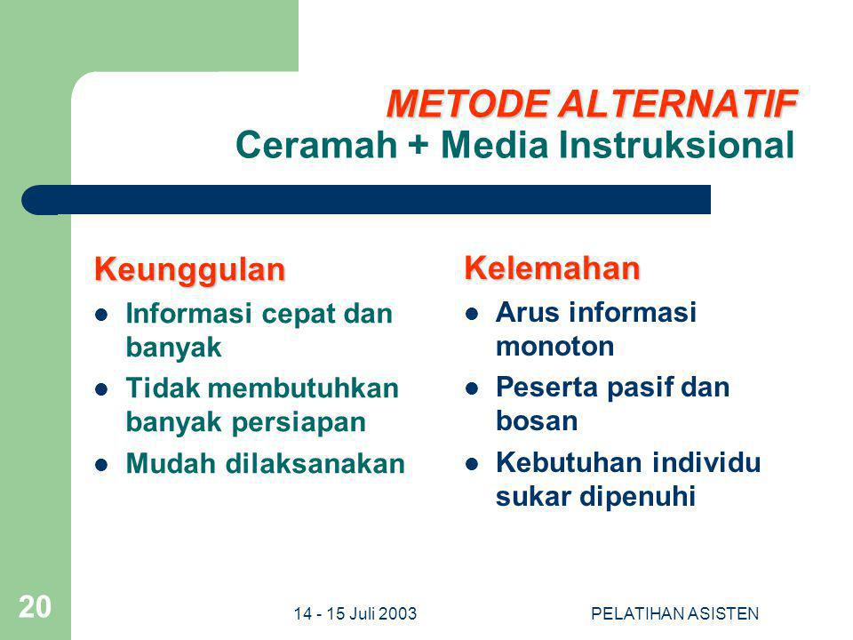METODE ALTERNATIF Ceramah + Media Instruksional