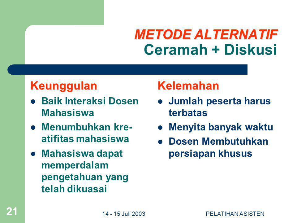 METODE ALTERNATIF Ceramah + Diskusi