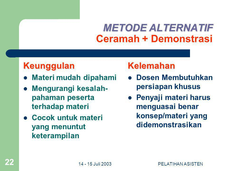METODE ALTERNATIF Ceramah + Demonstrasi