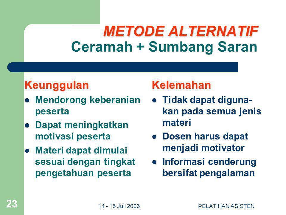 METODE ALTERNATIF Ceramah + Sumbang Saran