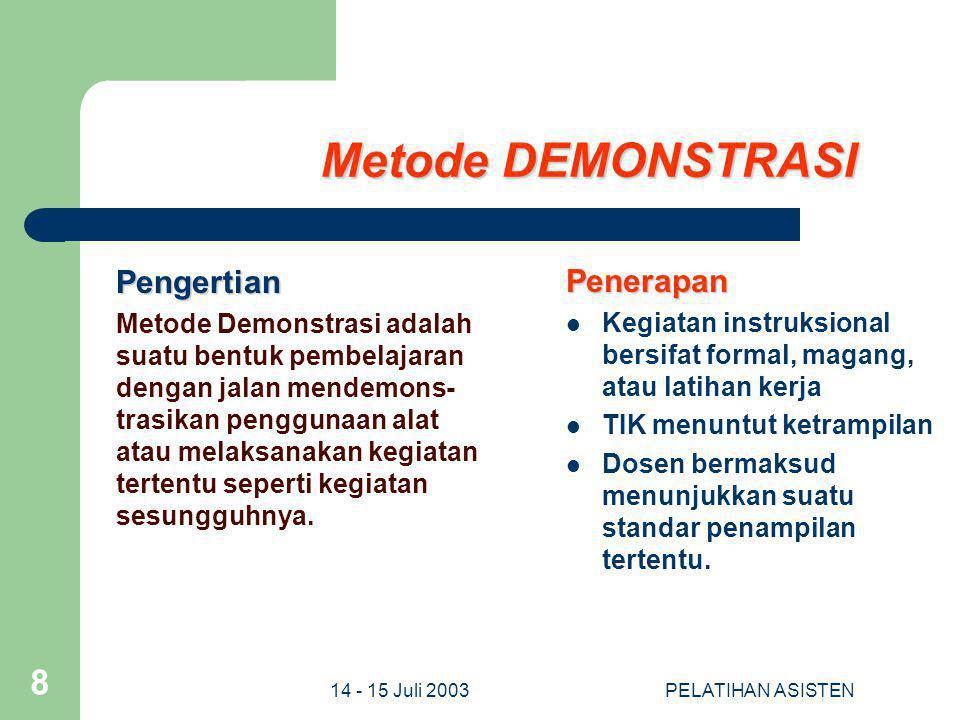Metode DEMONSTRASI Pengertian Penerapan
