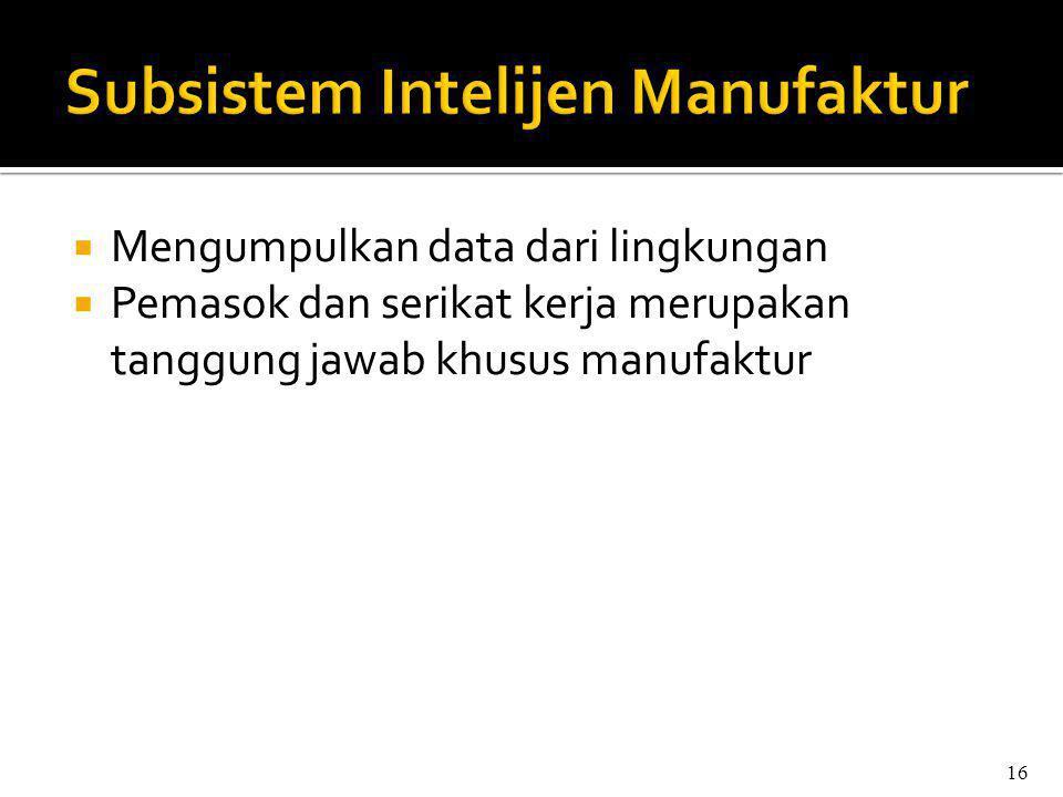 Subsistem Intelijen Manufaktur