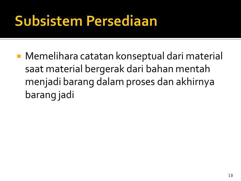 Subsistem Persediaan