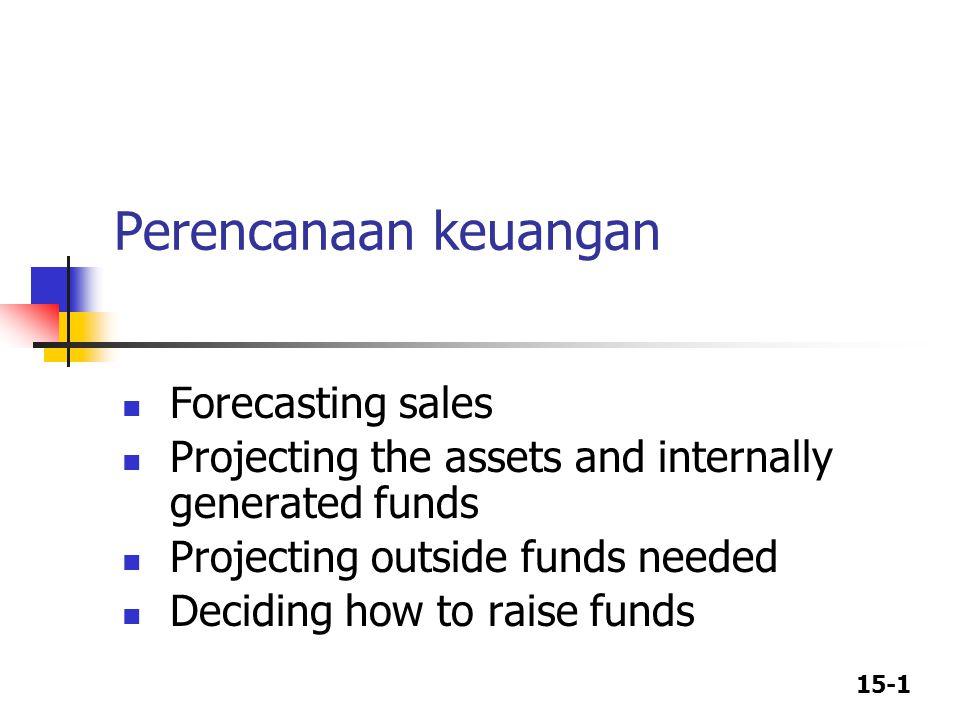 Perencanaan keuangan Forecasting sales