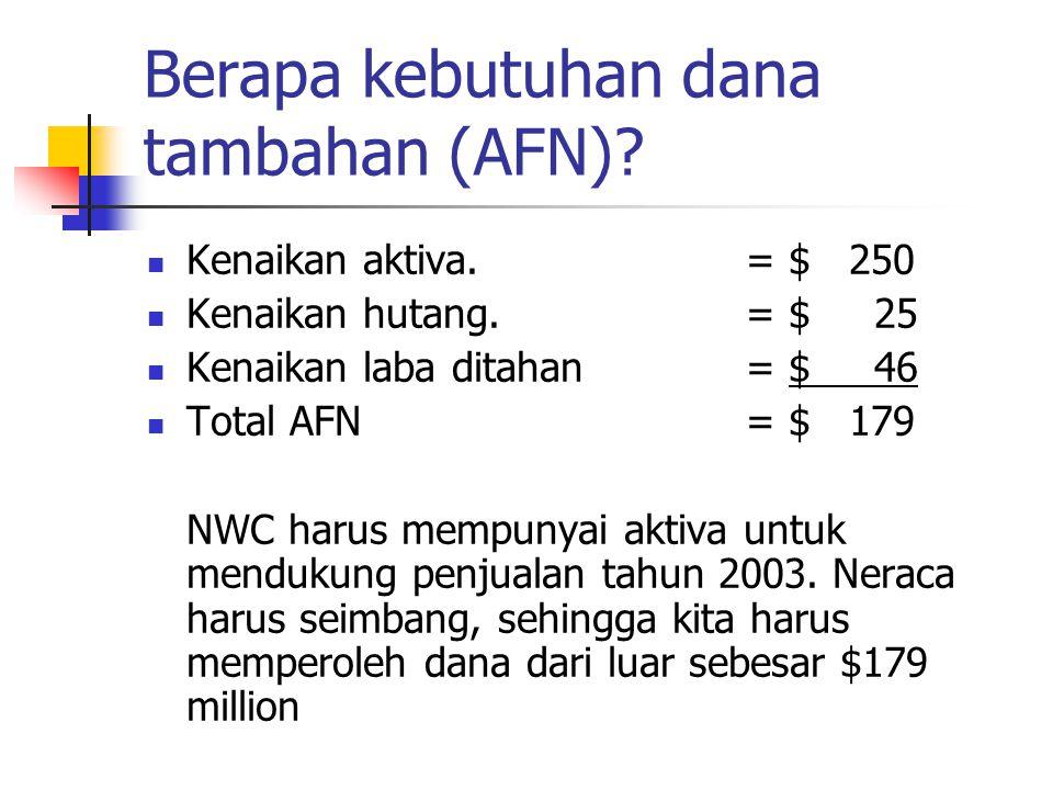 Berapa kebutuhan dana tambahan (AFN)