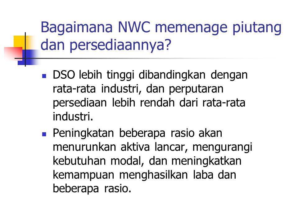 Bagaimana NWC memenage piutang dan persediaannya