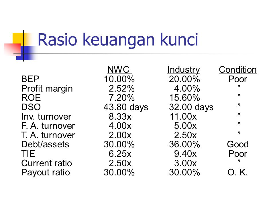 Rasio keuangan kunci NWC Industry Condition BEP 10.00% 20.00% Poor
