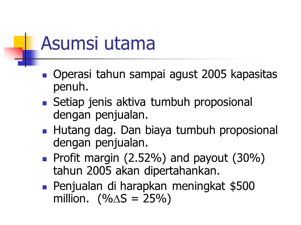 Asumsi utama Operasi tahun sampai agust 2005 kapasitas penuh.