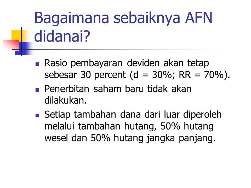 Bagaimana sebaiknya AFN didanai