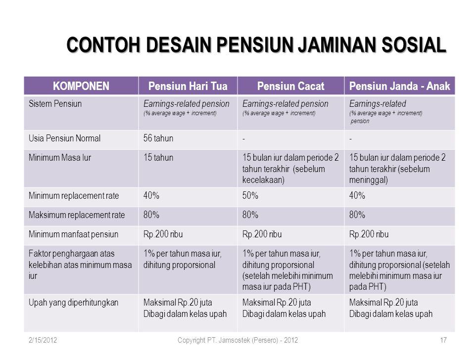 CONTOH DESAIN PENSIUN JAMINAN SOSIAL