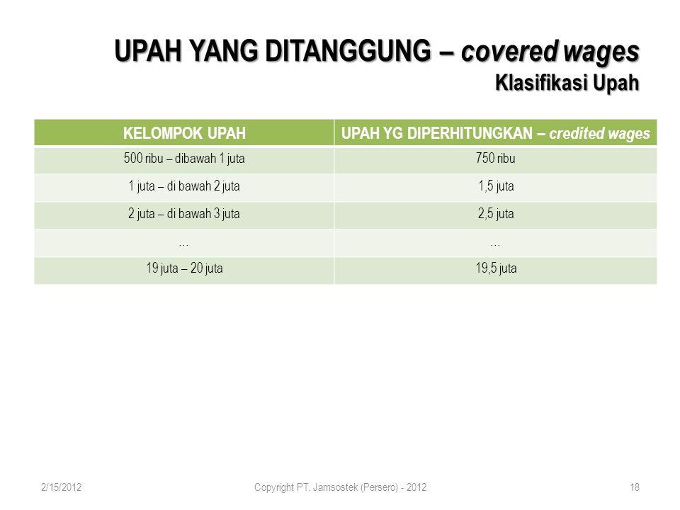 UPAH YANG DITANGGUNG – covered wages Klasifikasi Upah