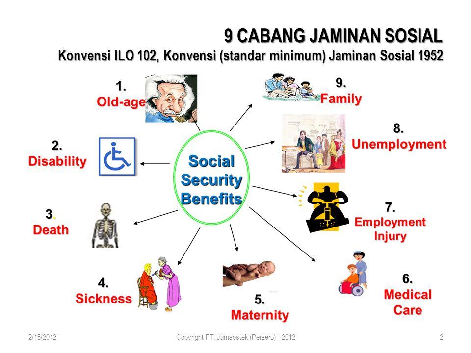 Copyright PT. Jamsostek (Persero) - 2012