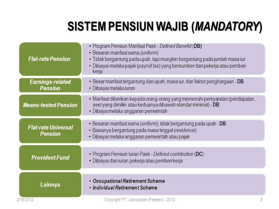 SISTEM PENSIUN WAJIB (MANDATORY)