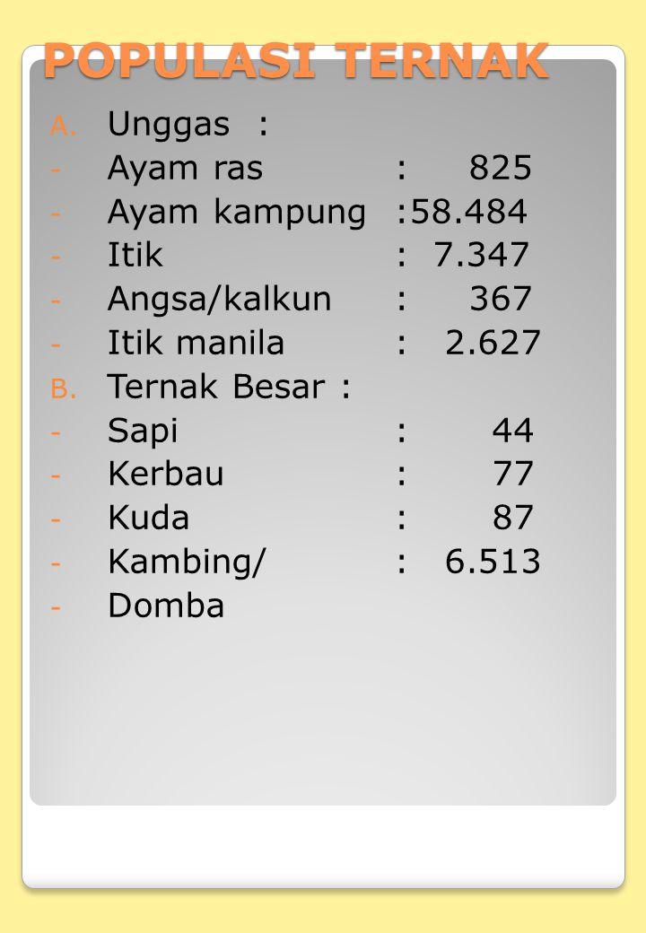 POPULASI TERNAK Unggas : Ayam ras : 825 Ayam kampung :58.484