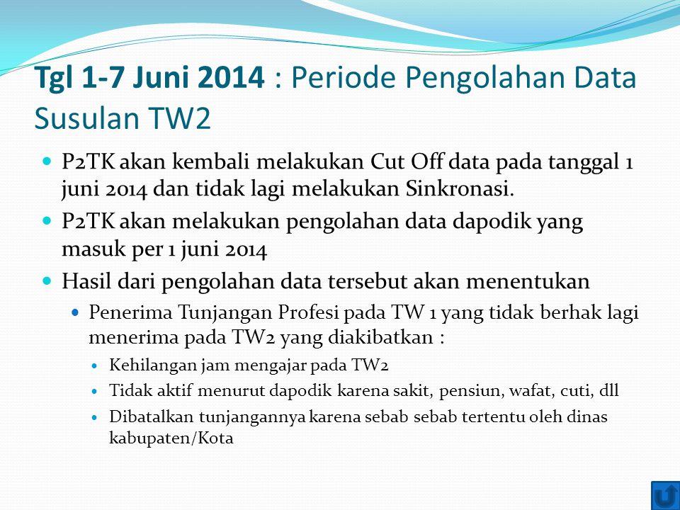 Tgl 1-7 Juni 2014 : Periode Pengolahan Data Susulan TW2